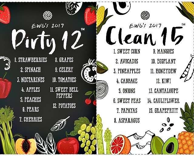 Dirty 12 und Clean 15